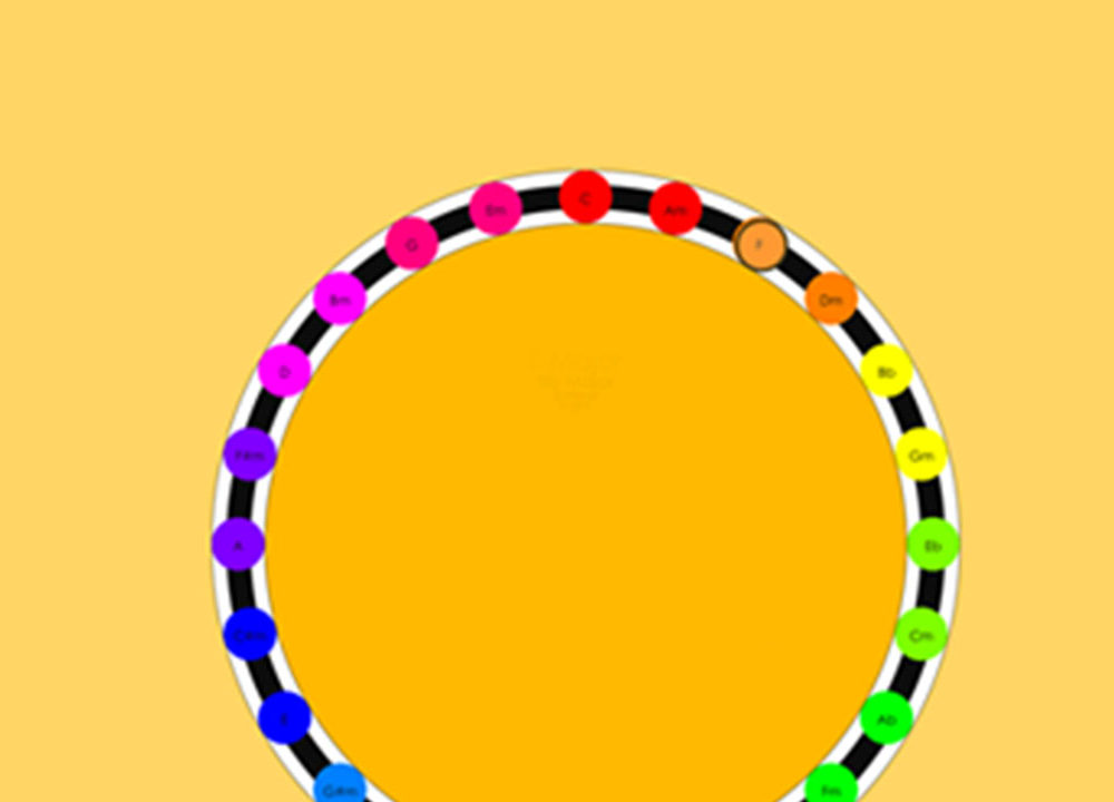 Circle of Chords